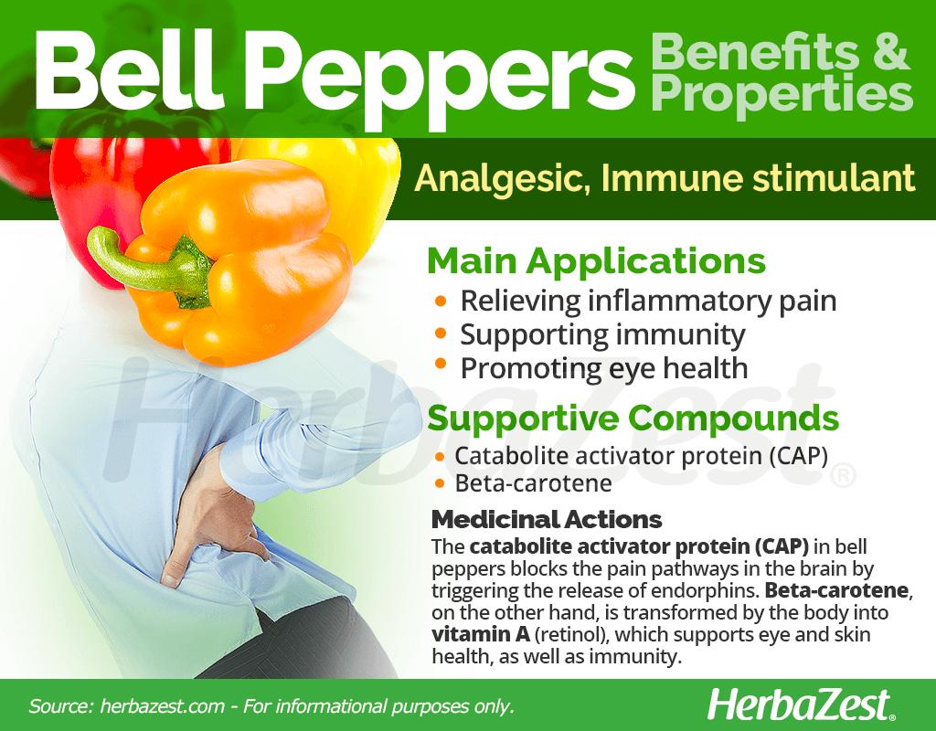 Bell Pepper Medicinal Properties