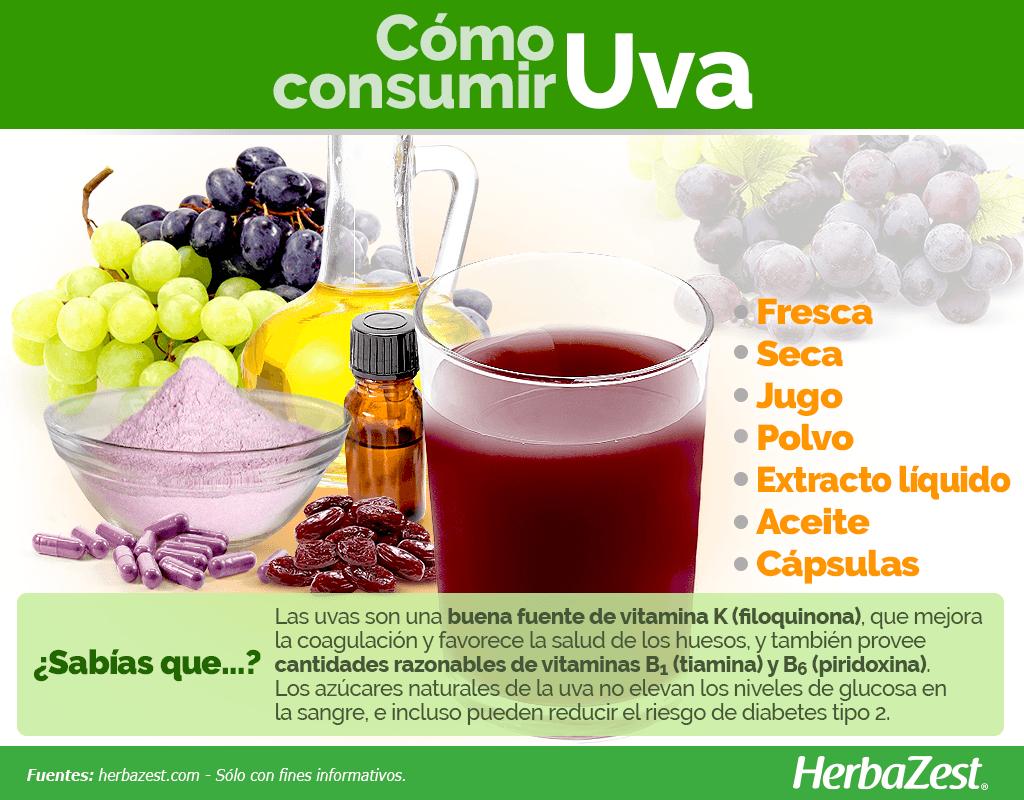 Cómo consumir uva