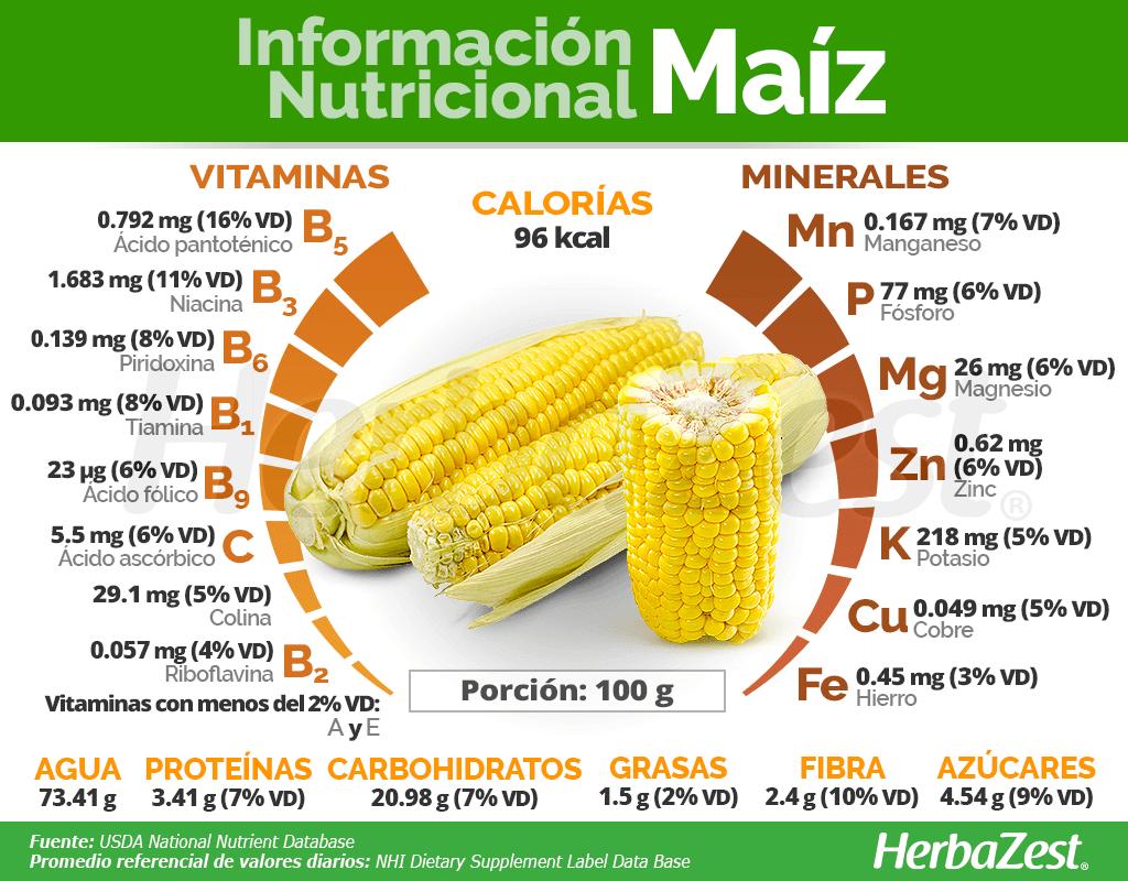 Información nutricional del maíz