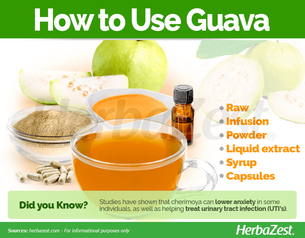 How to Use Guava