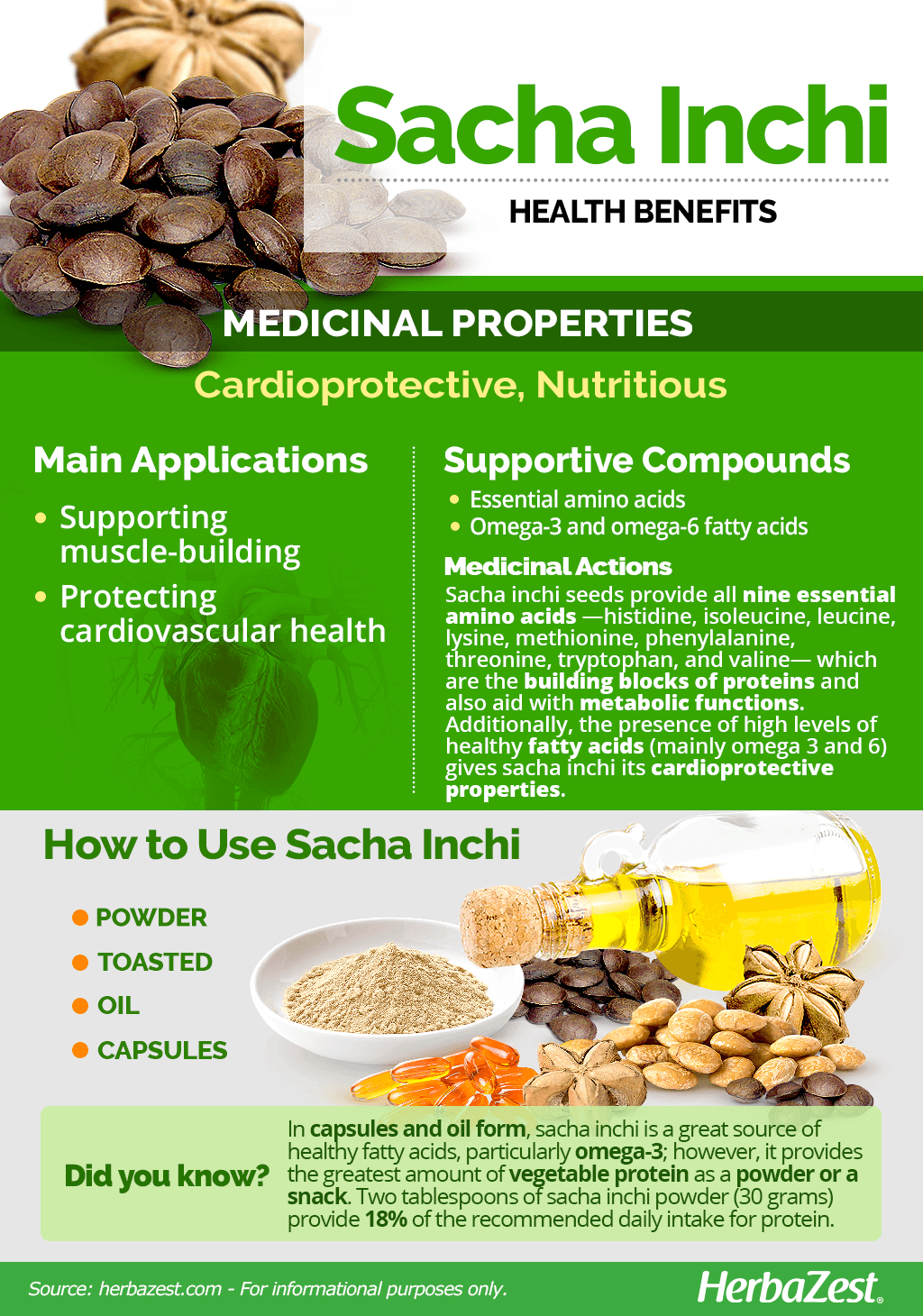 Sacha Inchi Benefits