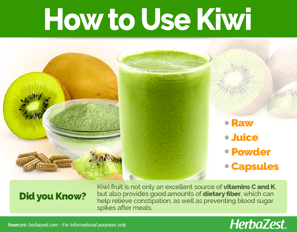 How to Use Kiwi