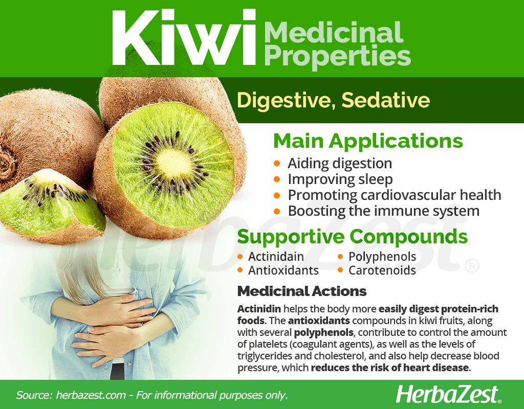 Kiwi Medicinal Properties