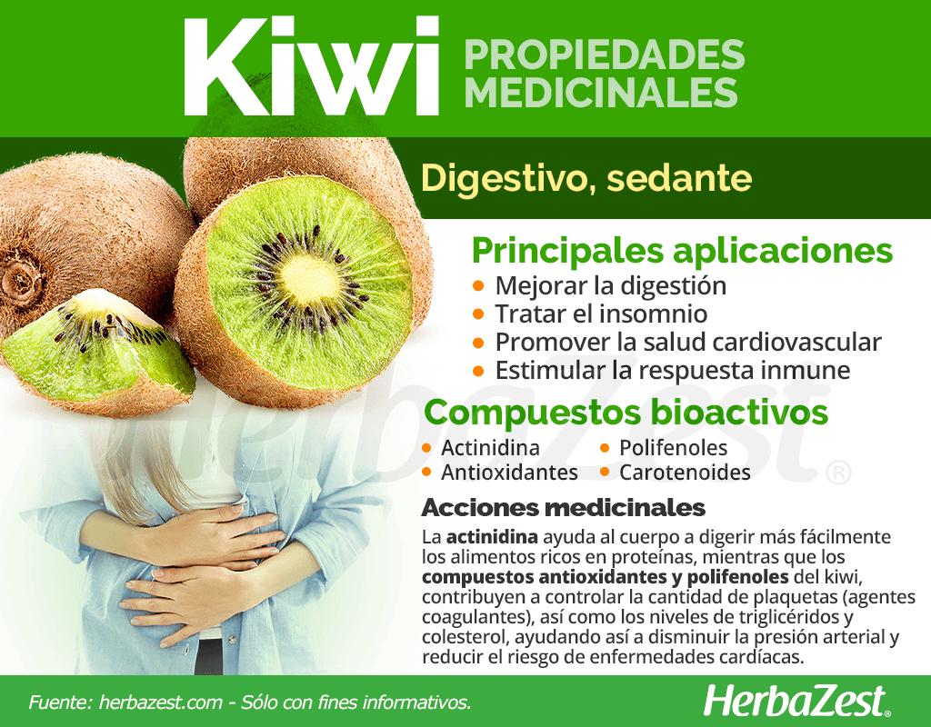 Propiedades medicinales del kiwi