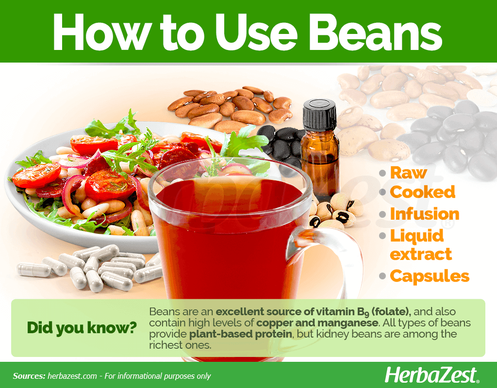 How to Use Beans