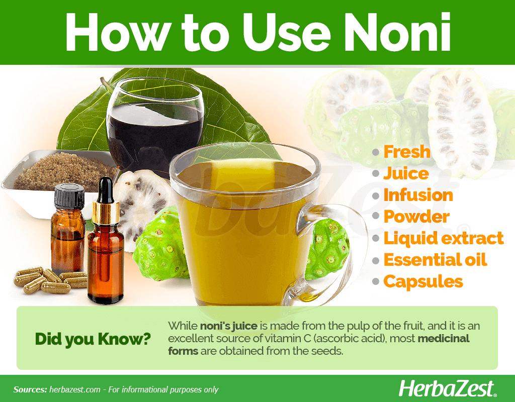 How to use Noni