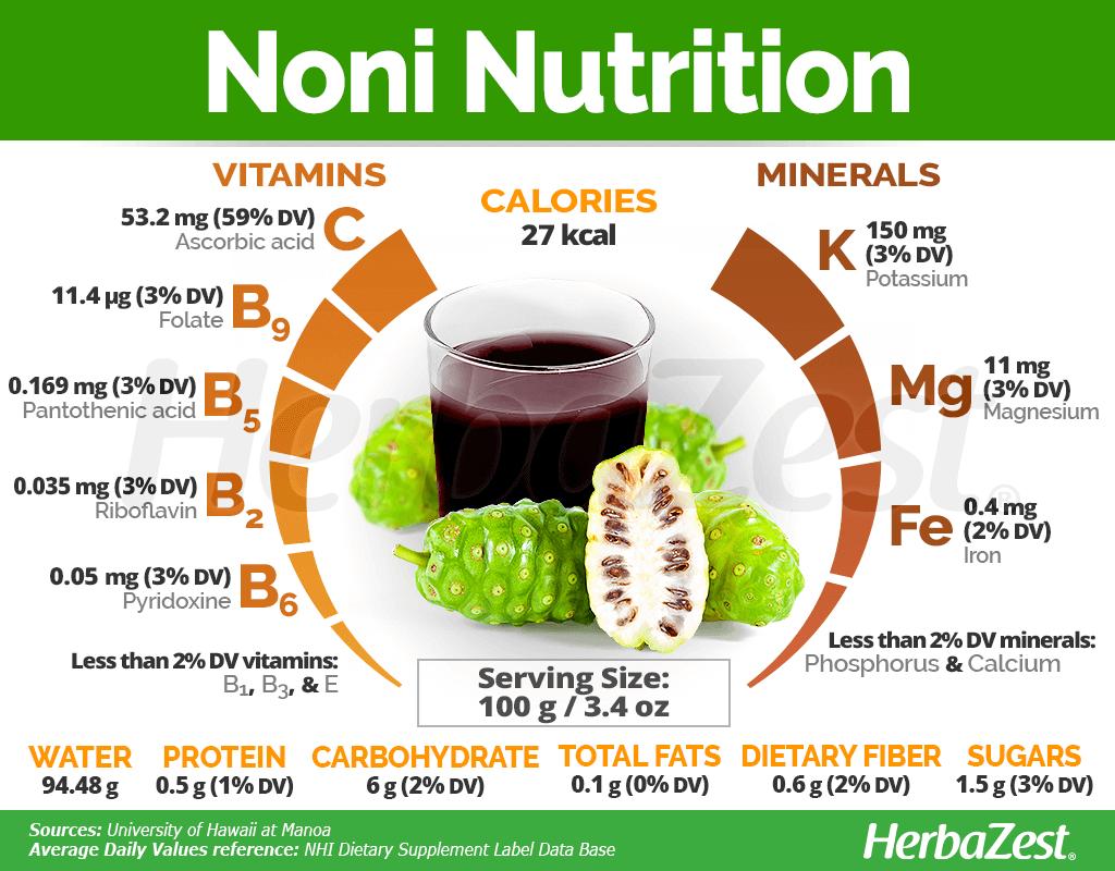 Noni Nutrition
