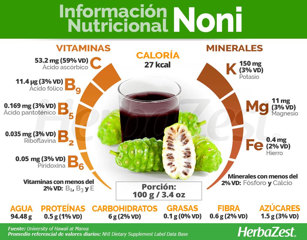 Información nutricional sobre el noni