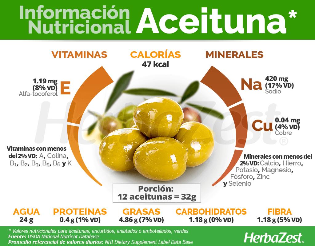Aceituna | HerbaZest