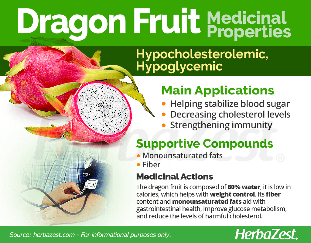 Dragon Fruit Medicinal Properties