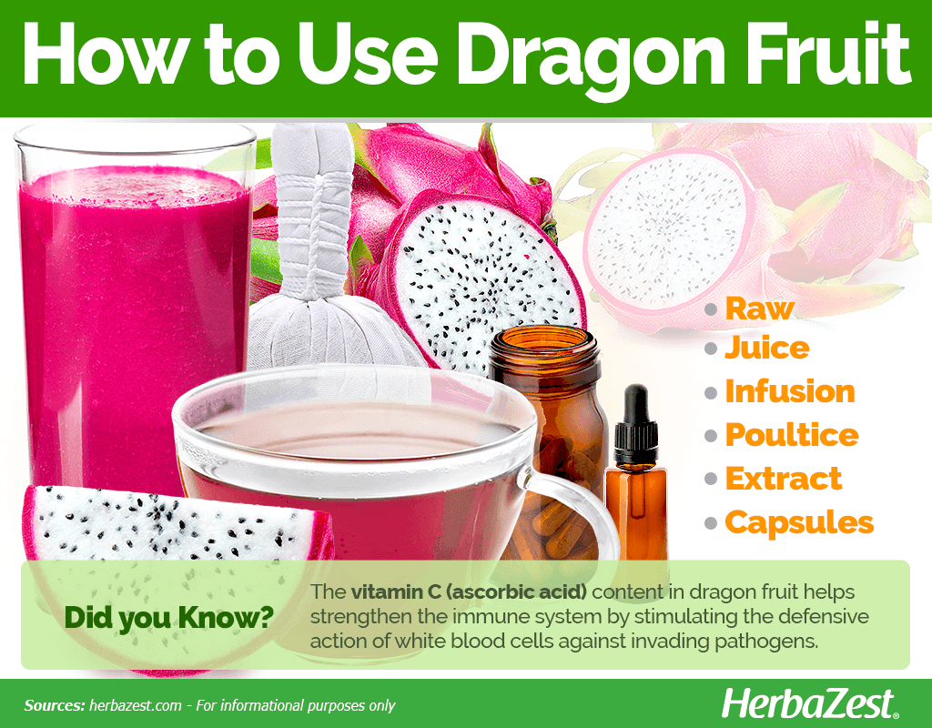 Dragon Fruit How to Use