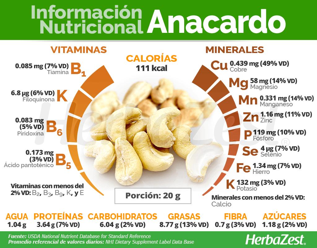 Información nutricional sobre los anacardos