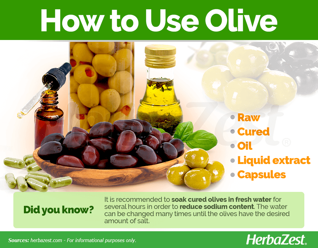 How to Use Olive