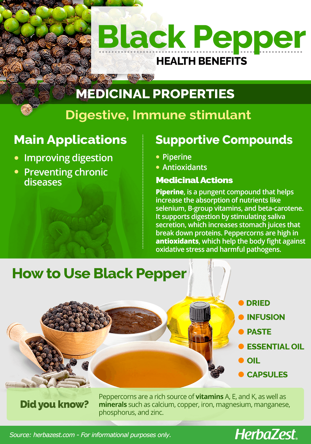All About Black Pepper