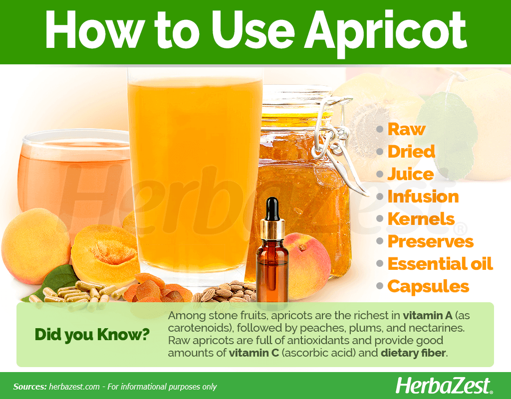 Apricot How to Use