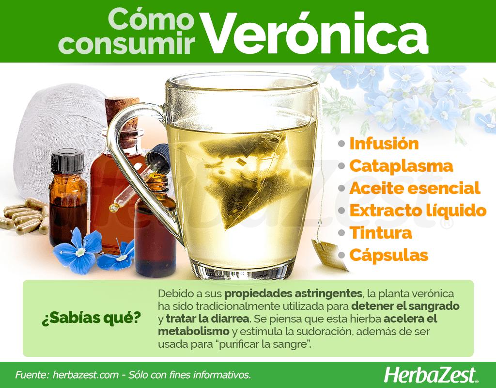 Cómo consumir verónica