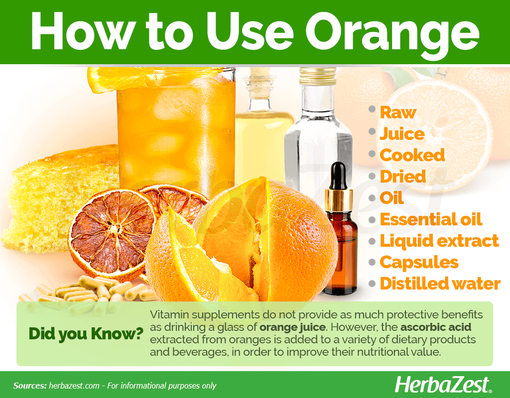 How to Use Orange