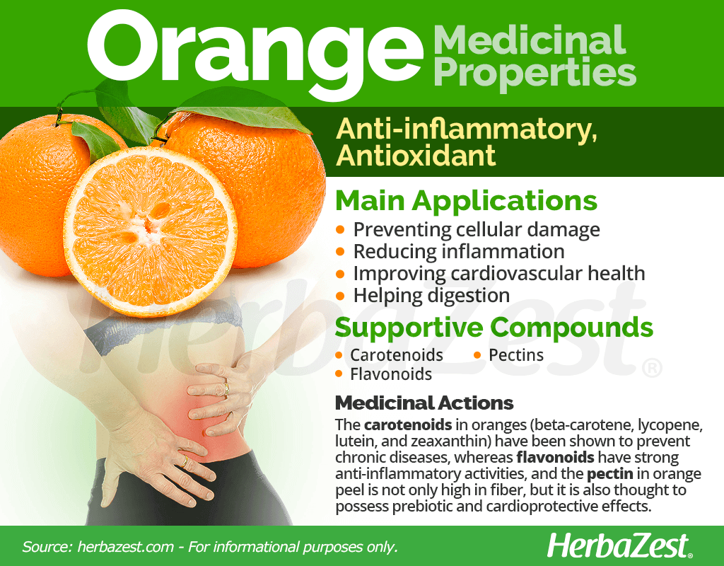 Orange Medicinal Properties